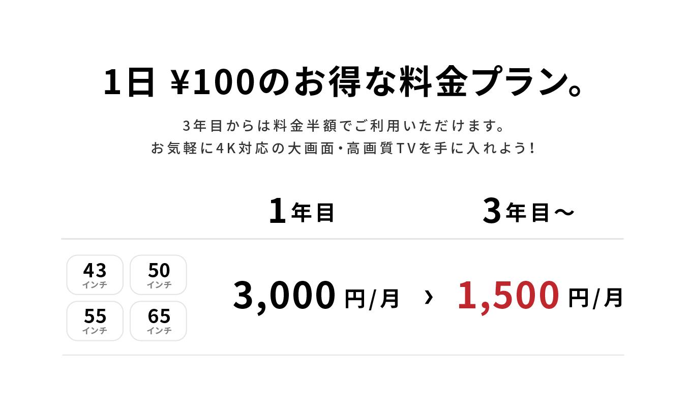 どれでも月額 3,000円