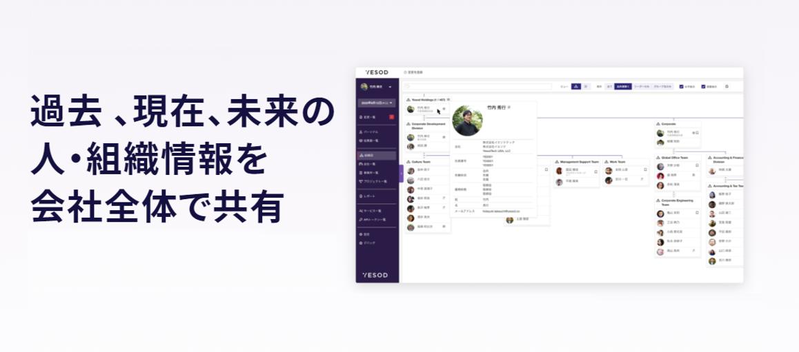「YESOD ディレクトリサービス」事例公開