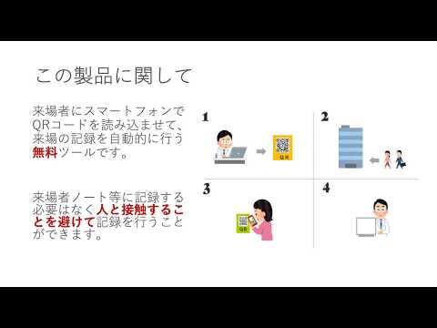 メール デリバリー システム 英語