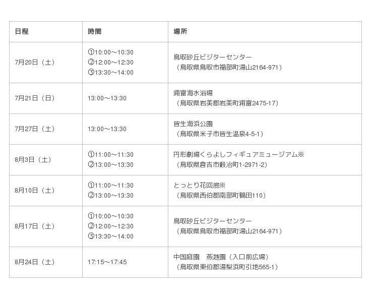 サンドとアローラサンドのグリーティングを毎週実施 「サンドの夏休み in 鳥取」