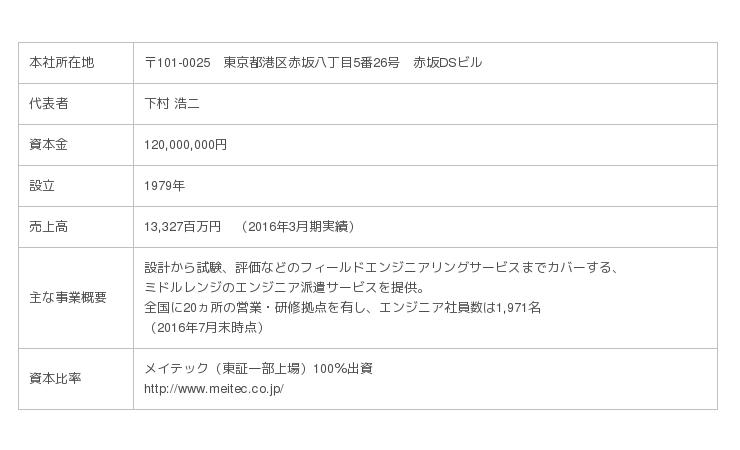港区 東京都 求人ボックス|インフォメーションの仕事・求人 -