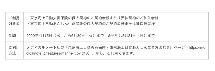 契約 東京 さま 日動 専用 者 ページ 海上