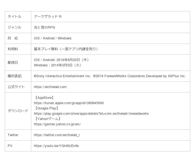 光と音のRPG 『アークザラッド R』期間限定イベント「白い追憶 Part.7 -曙光の標-」開催!!ステップボーナスがつく「誇り高き剣閃 ステップアップガチャ」実施!!
