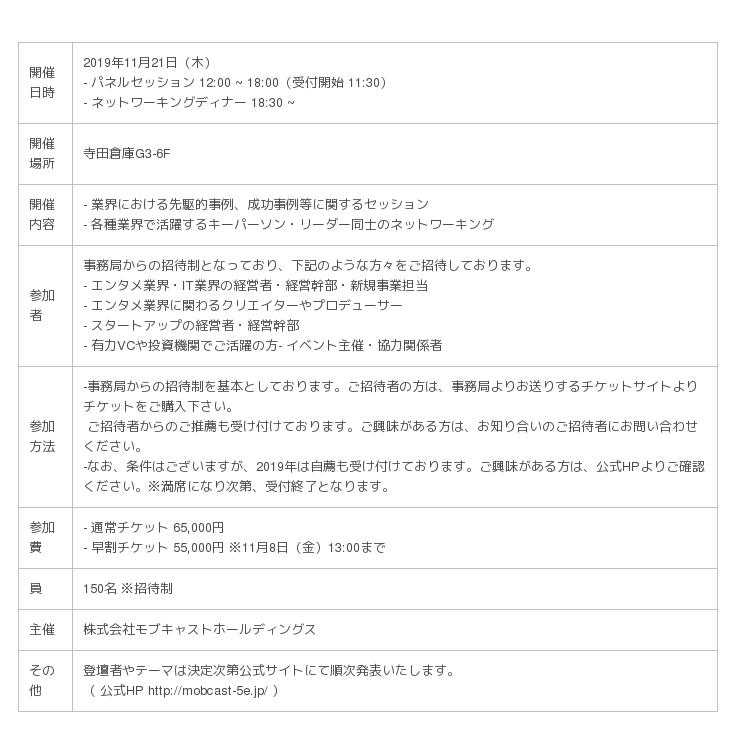 グローバルで基準となる日本発のエンターテインメントの創出に向けて。業界初のエンタメ×ITカンファレンス「MOBCAST 5E」を11月21日(木)開催!