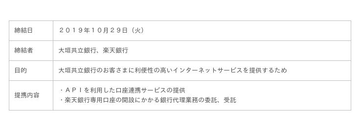 大垣 共立 銀行 アプリ