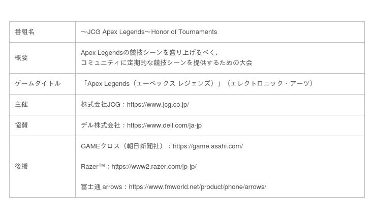 【続報】JCG主催・オンライン大会「~JCG Apex Legends~Honor of Tournaments」協賛・後援企業様が続々決定、上位入賞特典を発表!