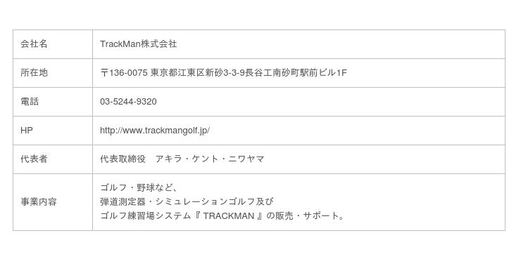 栃木県初、千葉県初、阪神初!TRACKMAN RANGE(トラックマンレンジ)続々オープン!