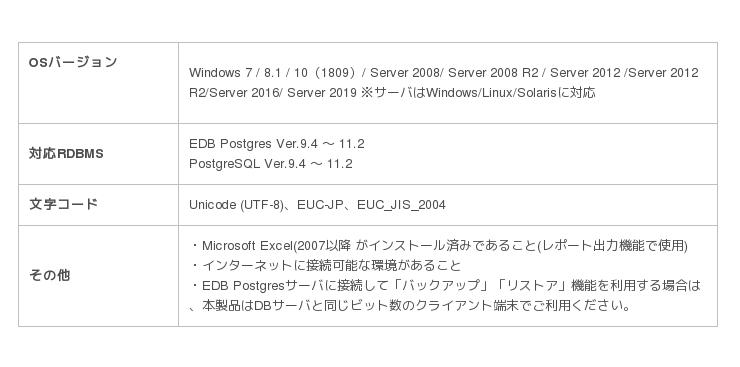 ASCII jp:「SI Object Browser」EDB Postgres 11対応版を提供