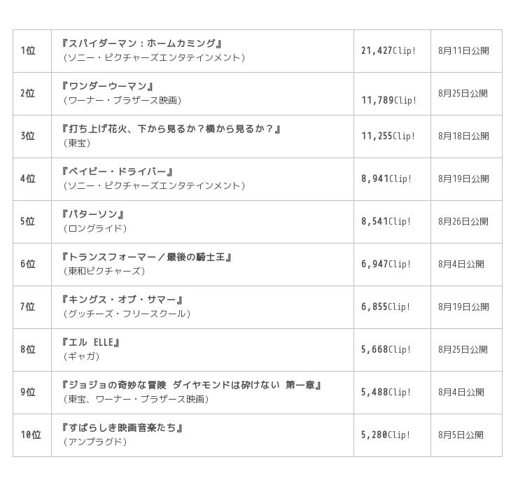 【乃木坂46】「ワンダーウーマン」日本版イメージソング「女はいつだって一人じゃ眠れない」に作品ファンから疑問の声 ©2ch.netYouTube動画>32本 ->画像>33枚