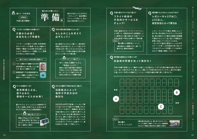 準備から旅先でのトラブル対策まで、子連れ台湾で知っておきたい旅のテクニックを伝授!