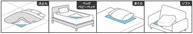 (※)使用例(青部分が本製品とした場合の使い方イメージ)直接肌に触れないようにご使用ください。