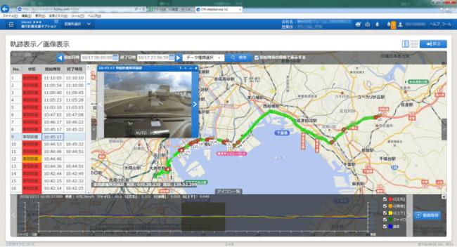 軌跡表示/画像表示 画面例(ITP-WebService V2)