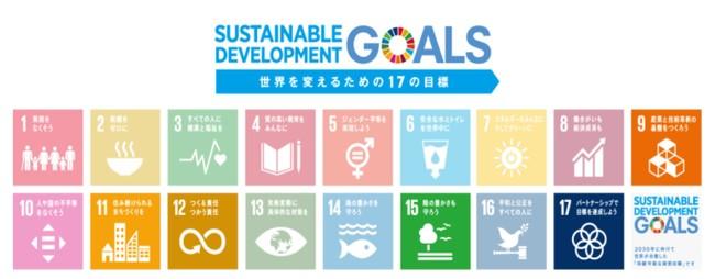 本活動の関連するSDGs目標を上記に表示します