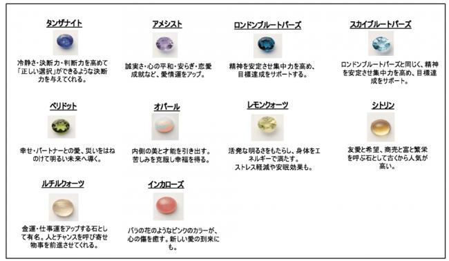 10種類の天然石