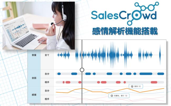 "『Sales Crowd』に""感情解析機能""搭載"