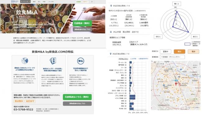 「飲食M&A」ページ / ビッグデータを活用したデューデリジェンスサンプル