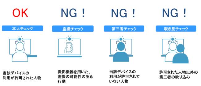図2:利用イメージ