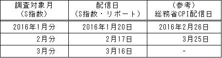D10642-5-392801-1