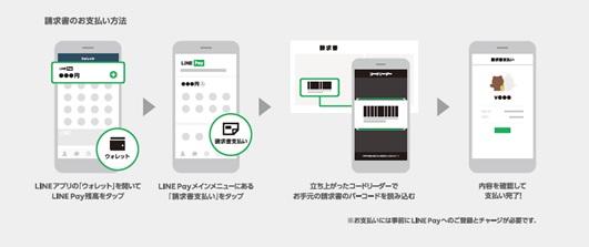 後払い 決済 アプリ