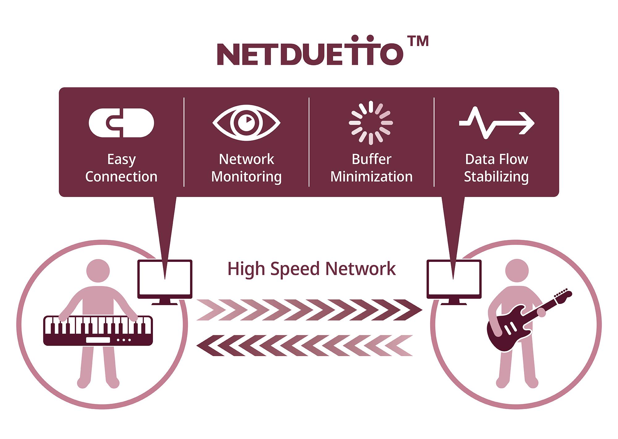 5Gを活用した遠隔音楽ライブセッションの実現をサポート 「MWC19 Barcelona」におけるNTTグループ 5G関連...