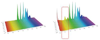 SRT無し(左)と有り(右)の周波数特性 ※イメージ図