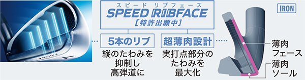 「SPEED RIBFACE」イメージ