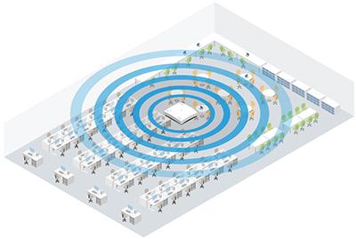 大規模オフィスでの多数端末接続