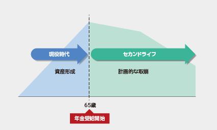 ホームページ 楽天 証券