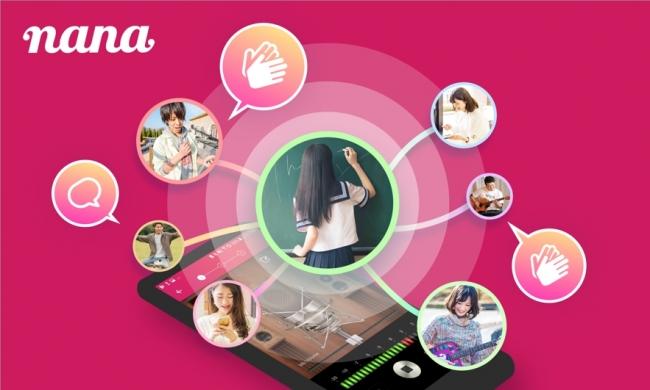 日本マイクロソフトとnana musicの共同プロジェクト「りんな 歌うまプロジェクト」に、延べ7000名を超えるnanaユーザーが参加