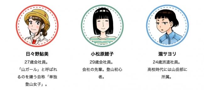 本サイトの登場人物