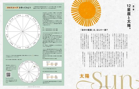 『石井ゆかりの星占い3』第一章「12星座と太陽」より。