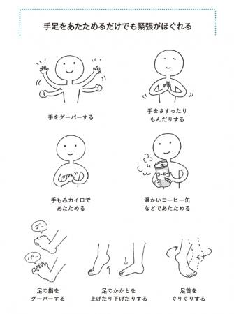 手足の血行をよくすれば実力を発揮できる→62P