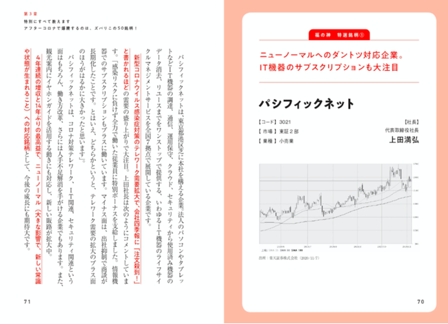 アップ 株価 ライト