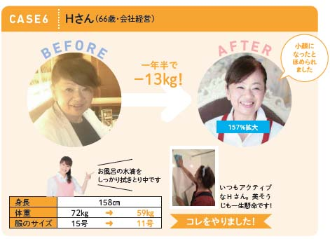 1年半でー1キロ痩せたHさん(66歳・会社経営)。