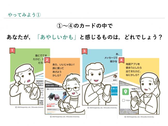 図2:説明スライド例: カードの事例についてディスカッションを行う