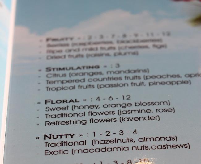 産地ごとに違う味わいの解説をわかりやすく記載