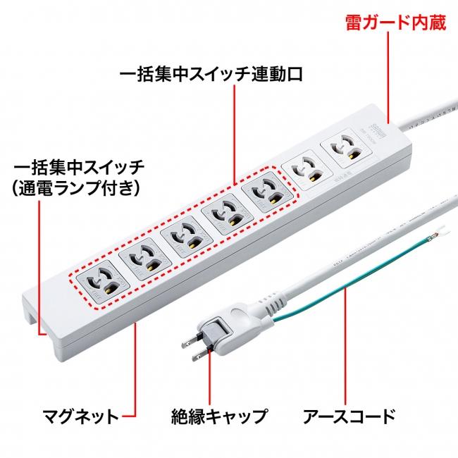 TAP-F37-○KSRPシリーズ