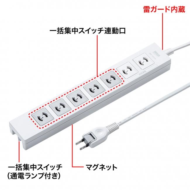 TAP-F27-○KPシリーズ