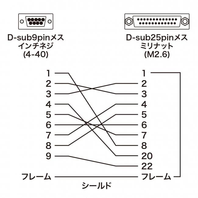 AD09-9F25FK