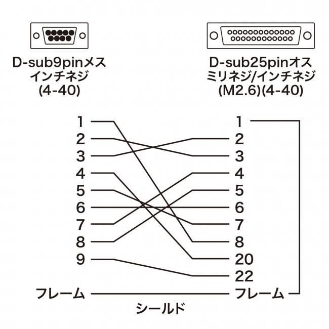 AD09-9F25MK