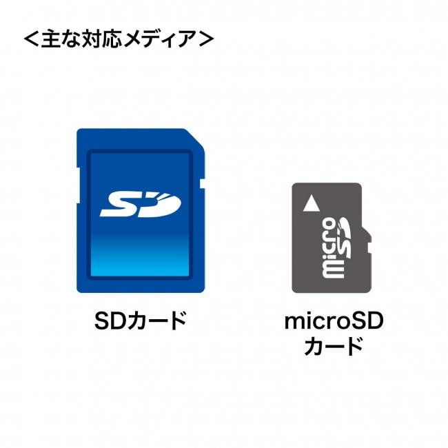 ADR-3TCMS9BK