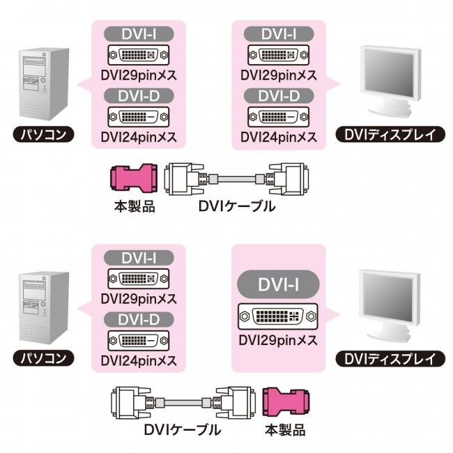 AD-DV05K2