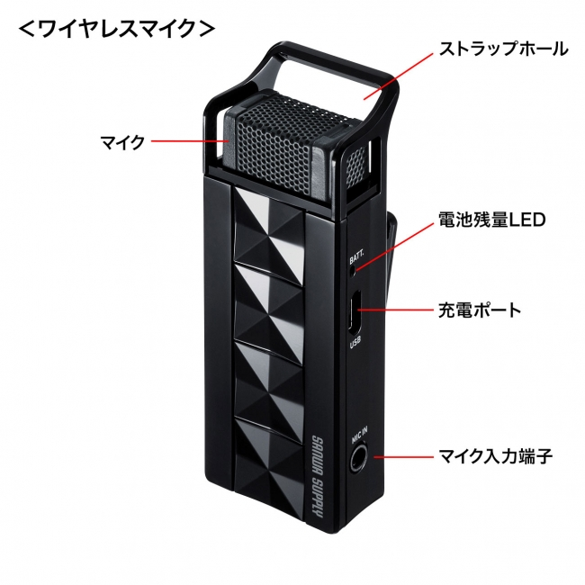 高性能小型ワイヤレスマイク