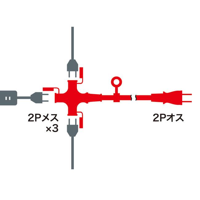 TAP-EX32