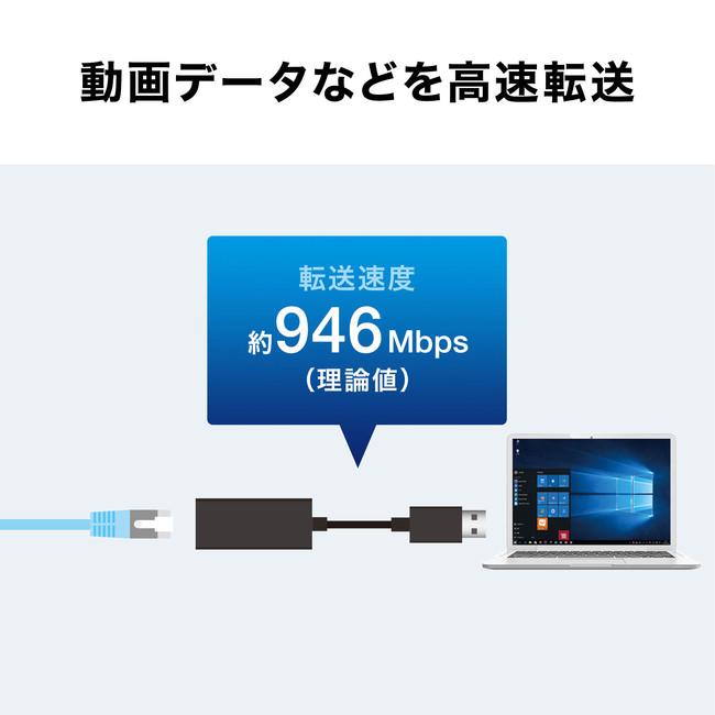 USB-CVLAN