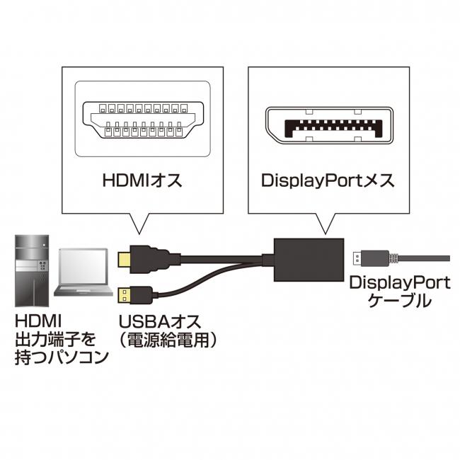 AD-DPFHD01