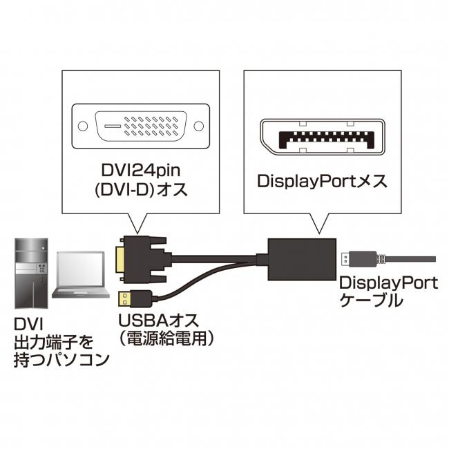 AD-DPFDV01