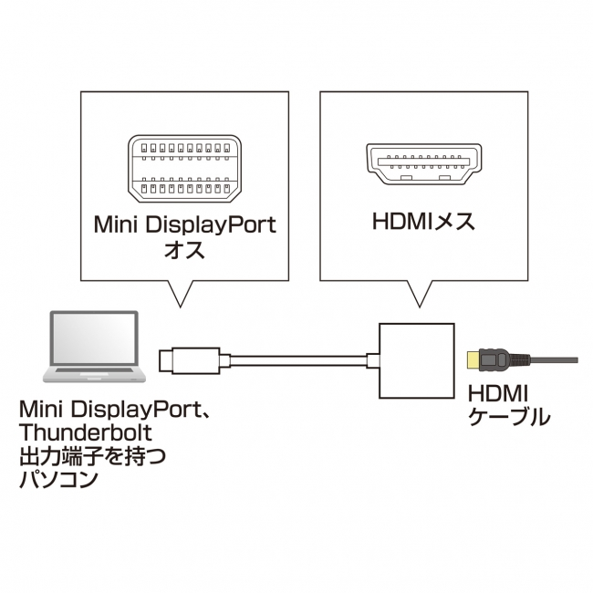 AD-MDPPHD01