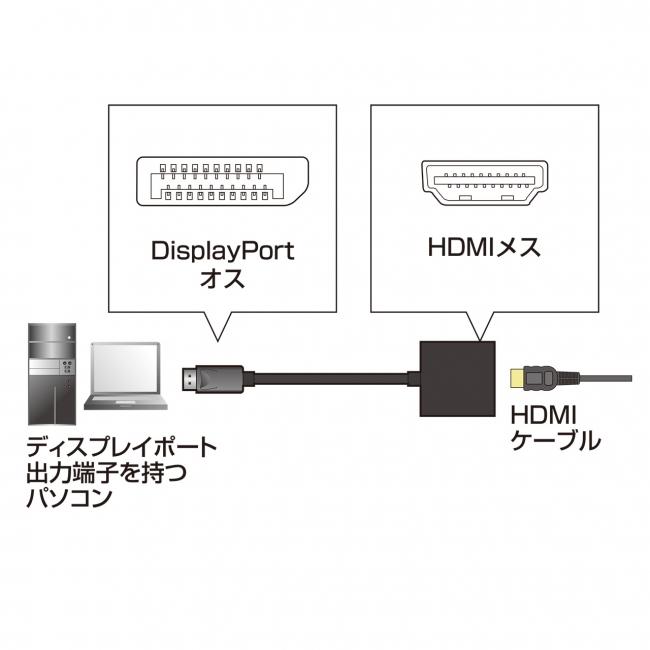 AD-DPPHD01