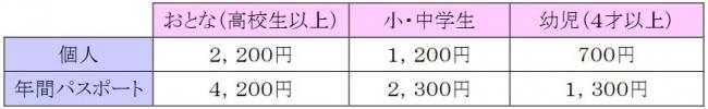 ※アトラクション【2機種】は、別途:各500円(1回)となります。